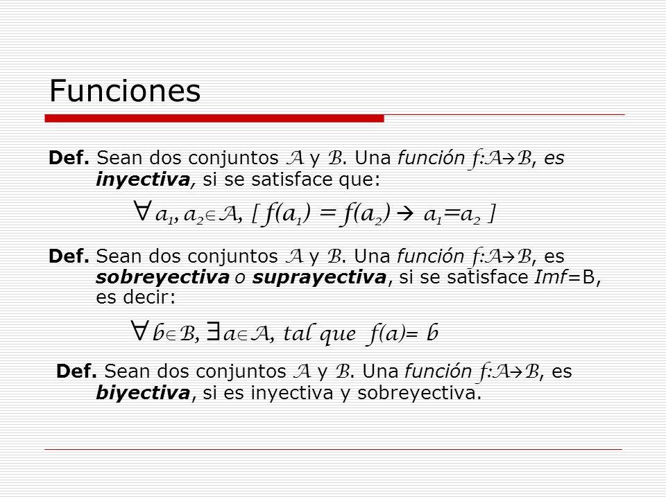 Funciones Def. Sean dos conjuntos A y B. Una función f:AB, es inyectiva, si se satisface que: a1, a2A, [ f(a1) = f(a2)  a1=a2 ]